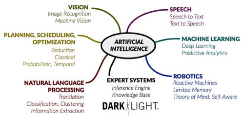 DarkLight Overview